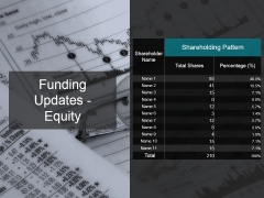 Funding Updates Equity Ppt PowerPoint Presentation Outline Gridlines