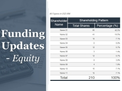 Funding Updates Equity Ppt PowerPoint Presentation Portfolio Tips