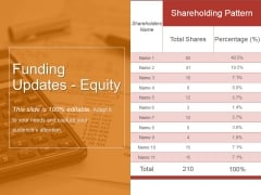 Funding Updates Equity Ppt PowerPoint Presentation Slides Introduction