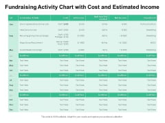 Fundraising Activity Chart With Cost And Estimated Income Ppt PowerPoint Presentation Infographics Design Templates PDF