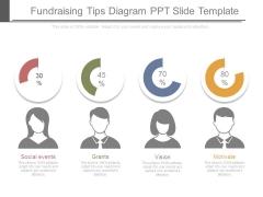 Fundraising Tips Diagram Ppt Slide Template