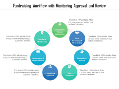 Fundraising Workflow With Monitoring Approval And Review Ppt PowerPoint Presentation Ideas Brochure PDF