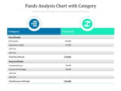 Funds Analysis Chart With Category Ppt PowerPoint Presentation Show Sample PDF