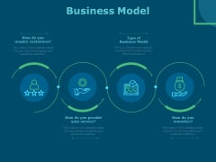 Funds For Startups Business Model Ppt Icon Graphics PDF