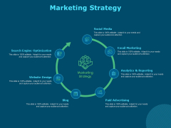 Funds For Startups Marketing Strategy Ppt Gallery Ideas PDF