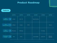 Funds For Startups Product Roadmap Ppt Portfolio Styles PDF
