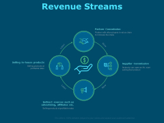 Funds For Startups Revenue Streams Ppt Styles Format Ideas PDF
