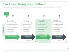 Funds Requisite Evaluation Fixed Asset Management Software Structure PDF