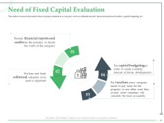 Funds Requisite Evaluation Need Of Fixed Capital Evaluation Portrait PDF