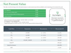 Funds Requisite Evaluation Net Present Value Guidelines PDF