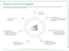 Funds Requisite Evaluation Sources Of Fixed Capital Clipart PDF