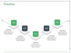 Funds Requisite Evaluation Timeline Themes PDF