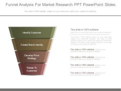 Funnel Analysis For Market Research Ppt Powerpoint Slides