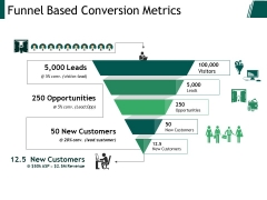 Funnel Based Conversion Metrics Ppt PowerPoint Presentation Layouts Graphics Example