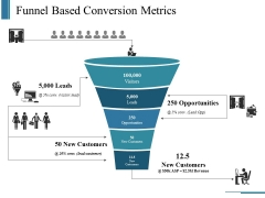 Funnel Based Conversion Metrics Ppt PowerPoint Presentation Outline Layouts