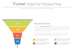 Funnel Chart For Joint Venture Marketing Powerpoint Slides