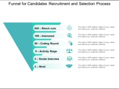 Funnel For Candidates Recruitment And Selection Process Ppt PowerPoint Presentation Layouts Picture PDF