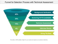 Funnel For Selection Process With Technical Assessment Ppt PowerPoint Presentation Infographic Template Graphics PDF
