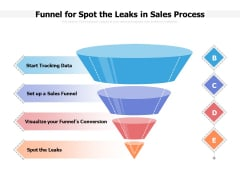 Funnel For Spot The Leaks In Sales Process Ppt PowerPoint Presentation Ideas Designs Download PDF
