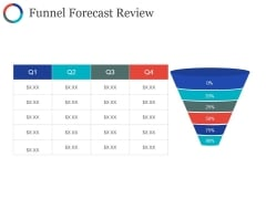 Funnel Forecast Review Ppt PowerPoint Presentation Summary Graphics