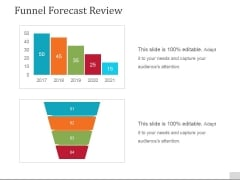 Funnel Forecast Review Template 1 Ppt PowerPoint Presentation Portfolio Deck