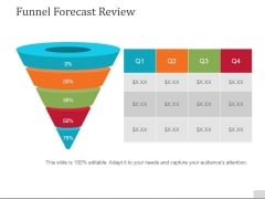 Funnel Forecast Review Template 2 Ppt PowerPoint Presentation Summary Images