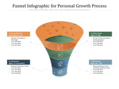 Funnel Infographic For Personal Growth Process Ppt PowerPoint Presentation Gallery Grid PDF