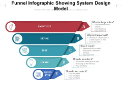 Funnel Infographic Showing System Design Model Ppt PowerPoint Presentation File Graphics Tutorials PDF