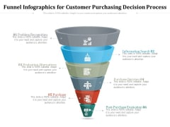 Funnel Infographics For Customer Purchasing Decision Process Ppt PowerPoint Presentation Gallery Portfolio PDF
