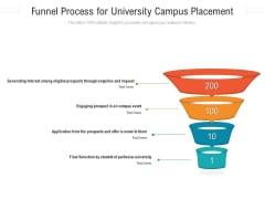 Funnel Process For University Campus Placement Ppt PowerPoint Presentation Icon Backgrounds PDF