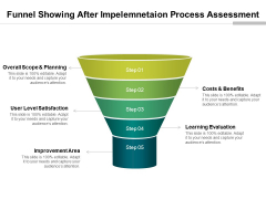 Funnel Showing After Impelemnetaion Process Assessment Ppt PowerPoint Presentation Gallery Example PDF