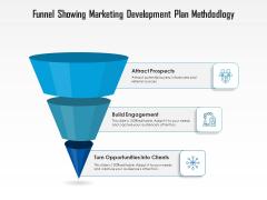Funnel Showing Marketing Development Plan Methdodlogy Ppt PowerPoint Presentation File Layout PDF