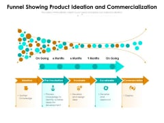 Funnel Showing Product Ideation And Commercialization Ppt PowerPoint Presentation Ideas Rules PDF