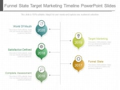 Funnel State Target Marketing Timeline Power Point Slides