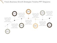 Future Business Growth Strategies Timeline Ppt PowerPoint Presentation Slides