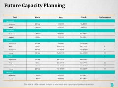 Future Capacity Planning Ppt PowerPoint Presentation Infographic Template Inspiration