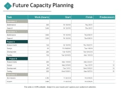 Future Capacity Planning Ppt PowerPoint Presentation Summary Layout Ideas