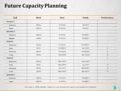 Future Capacity Planning Slide Ppt PowerPoint Presentation Ideas Background
