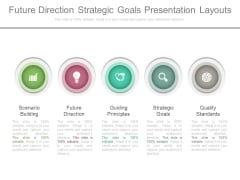Future Direction Strategic Goals Presentation Layouts