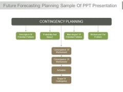 Future Forecasting Planning Sample Of Ppt Presentation