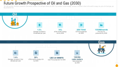 Future Growth Prospective Of Oil And Gas 2030 Rules PDF