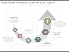 Future Market Positioning Powerpoint Slide Graphics