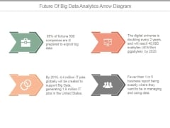 Future Of Big Data Analytics Arrow Diagram Ppt PowerPoint Presentation Summary