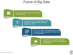 Future Of Big Data Ppt PowerPoint Presentation Show