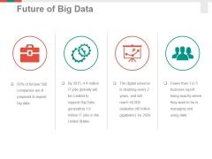 Future Of Big Data Ppt PowerPoint Presentation Summary Vector