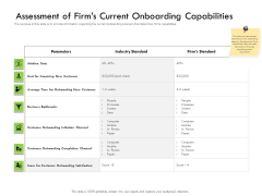 Future Of Customer Onboarding In Banks Assessment Of Firms Current Onboarding Capabilities Ppt Layouts Maker PDF