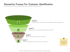 Future Of Customer Onboarding In Banks Biometrics Process For Customer Identification Ppt File Show PDF
