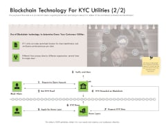 Future Of Customer Onboarding In Banks Blockchain Technology For KYC Utilities Use Ppt Infographics Influencers PDF