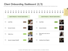 Future Of Customer Onboarding In Banks Client Onboarding Dashboard Data Ppt Infographic Template Slides PDF