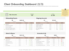 Future Of Customer Onboarding In Banks Client Onboarding Dashboard Value Ppt Gallery Vector PDF